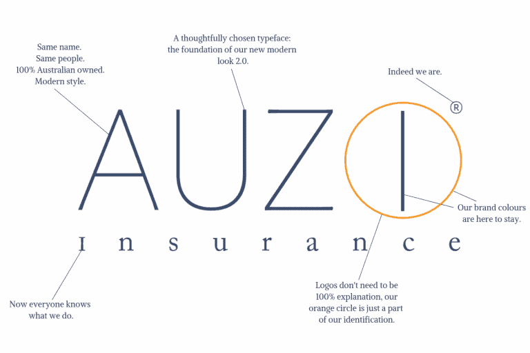 Why AUZi Insurance have a new logo